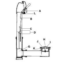 Gerber Best Plumbing Specialties