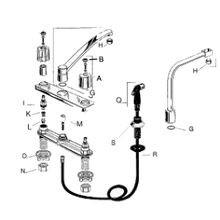 American Standard Best Plumbing Specialties