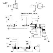 Speakman Best Plumbing Specialties