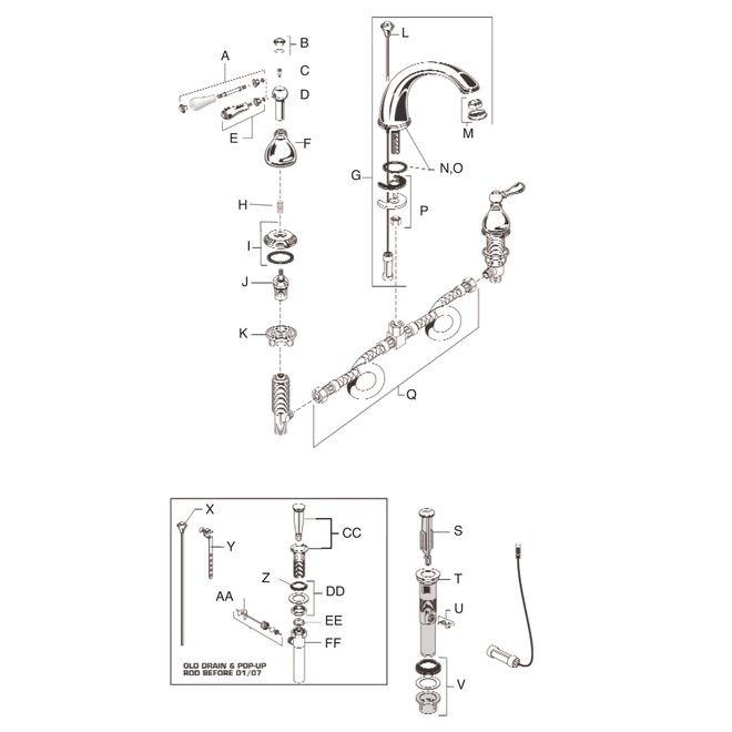 Spread Lavatory Faucet Model 2908 222 | Best Plumbing